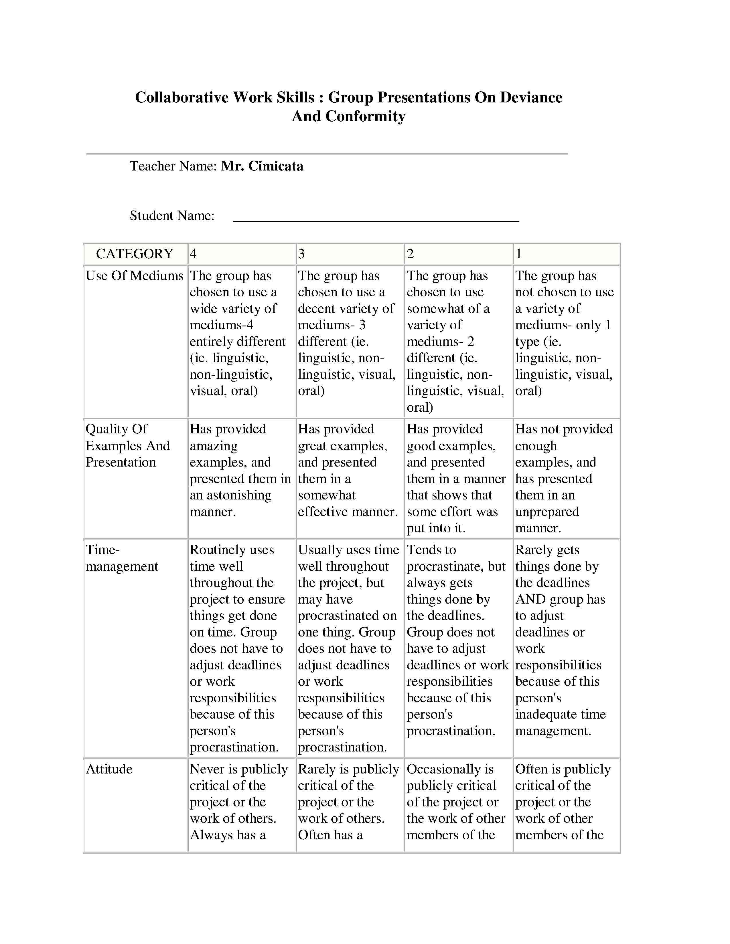 Group Presentations on Deviance And Conformity Rubric Page 1